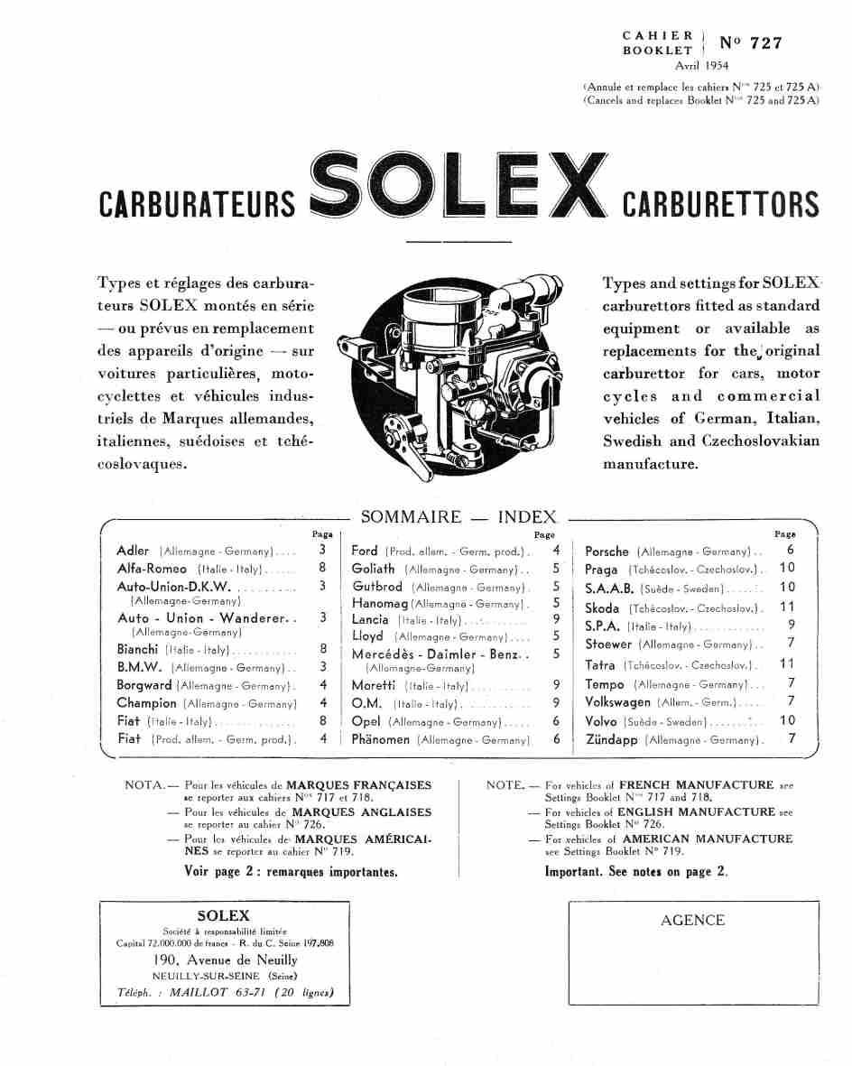 Fiche réglage Solex 22 BIC de Renault 4cv