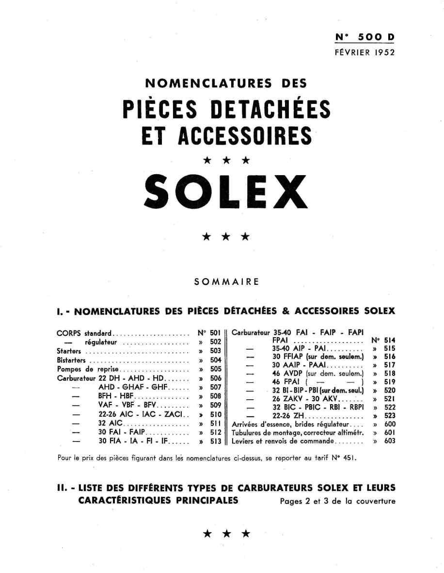 Pieces detachees carburateur - Weber pieces detachees ...